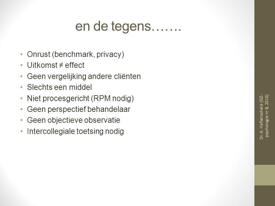 en de tegens……. Onrust (benchmark, privacy) Uitkomst ≠ effect
