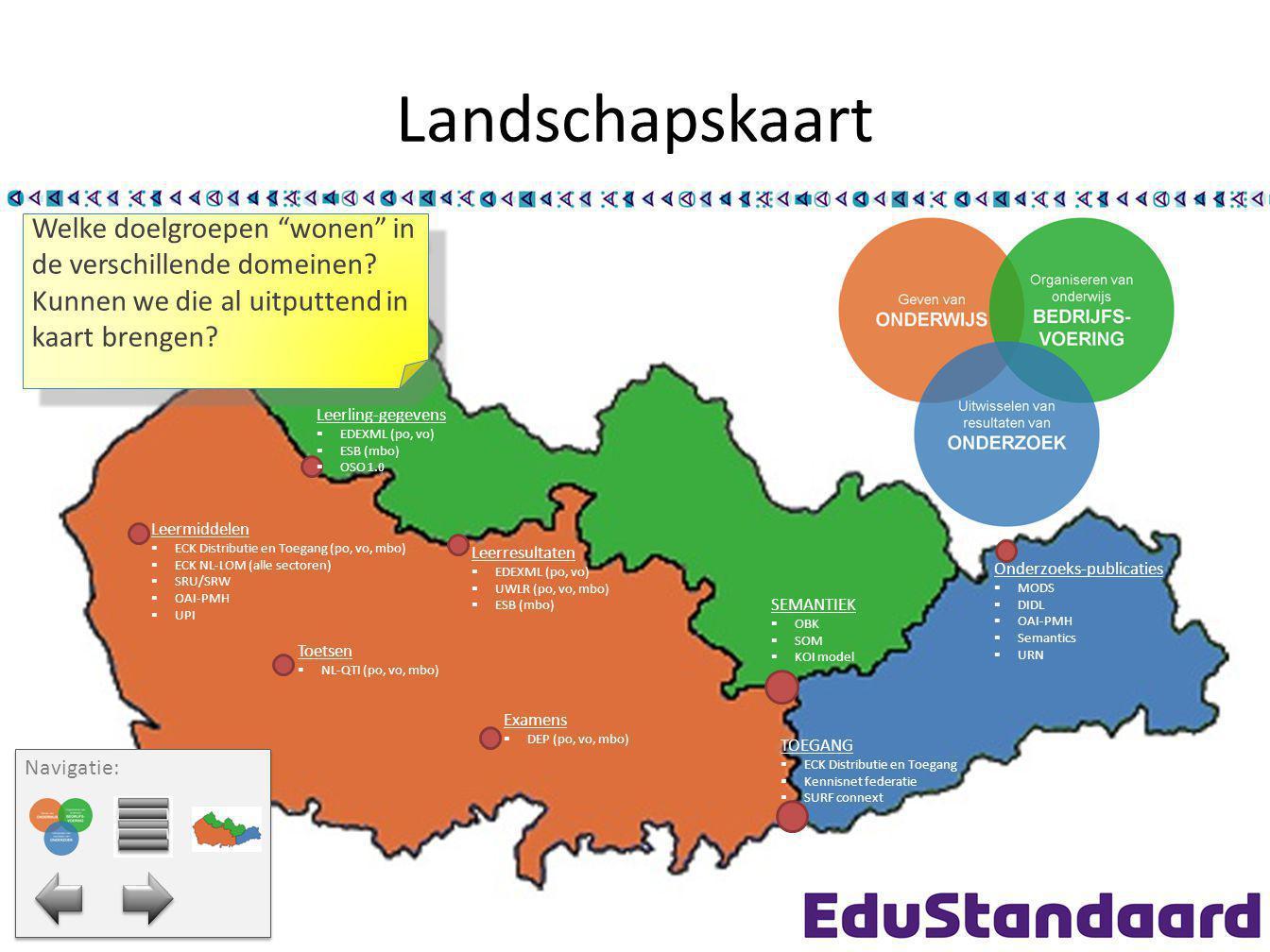 Architectuurraad Startdocument architectuurraad. Intake en beheer proces. Ontwikkelen overstijgende principes.