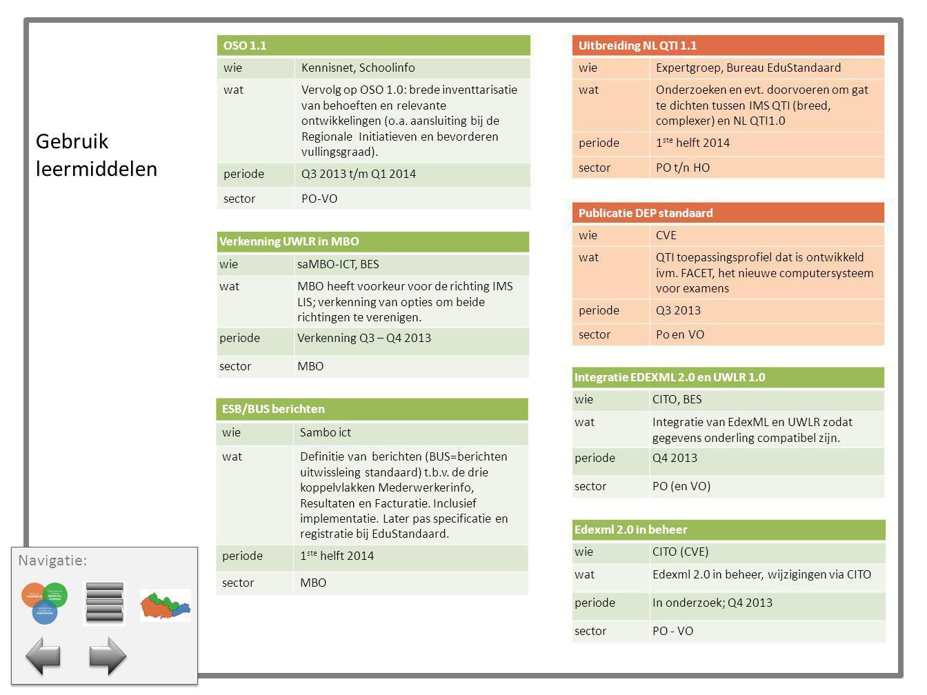 Gebruik leermiddelen Navigatie: OSO 1.1 wie Kennisnet, Schoolinfo wat