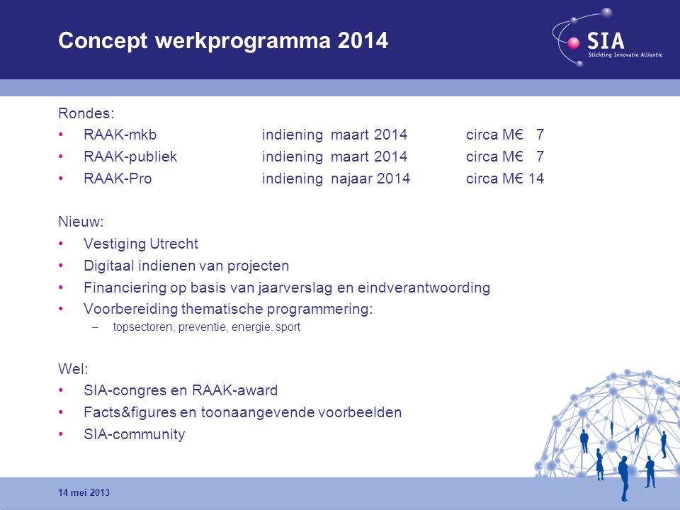 Concept werkprogramma 2014