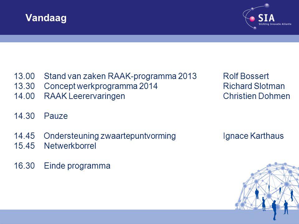 Vandaag 13.00 Stand van zaken RAAK-programma 2013 Rolf Bossert