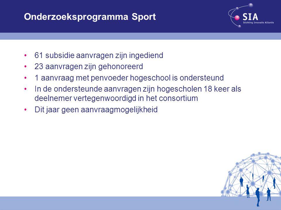 Onderzoeksprogramma Sport