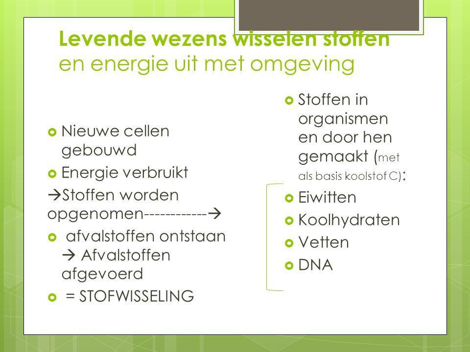 Levende wezens wisselen stoffen en energie uit met omgeving