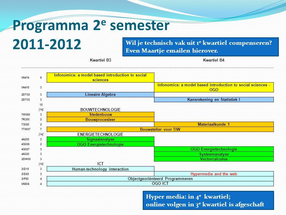 Programma 2e semester 2011-2012 Wil je technisch vak uit 1e kwartiel compenseren Even Maartje emailen hierover.