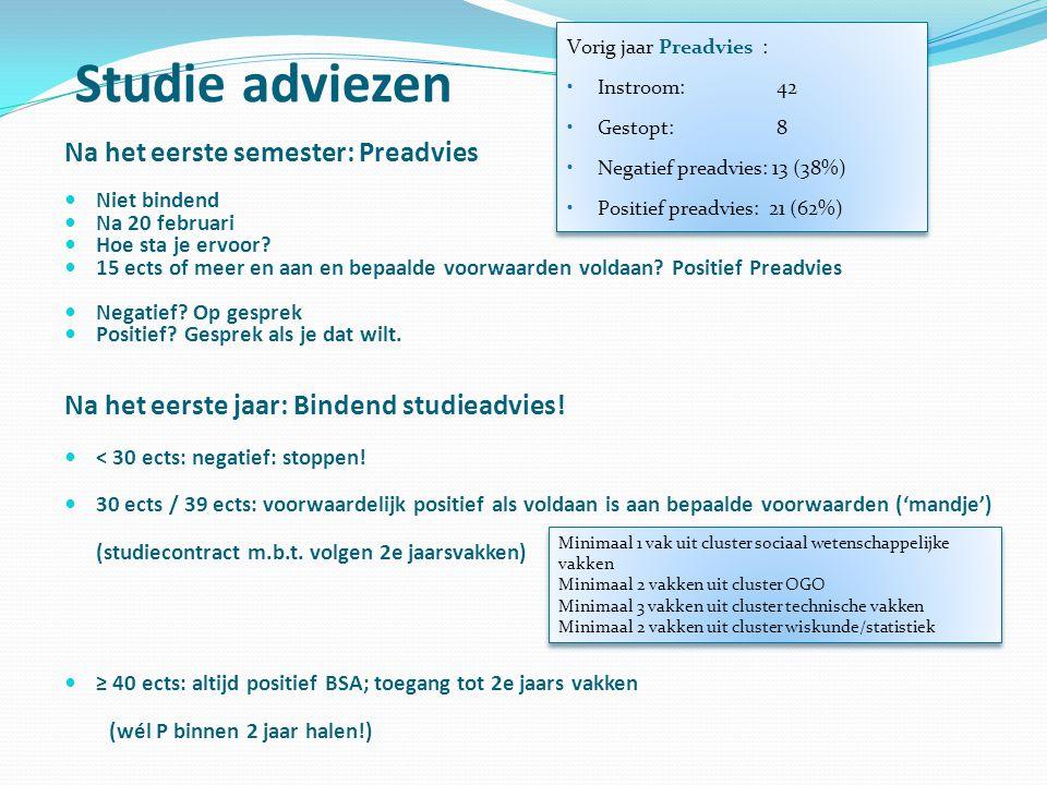 Studie adviezen Na het eerste semester: Preadvies