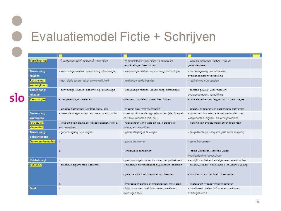 Evaluatiemodel Fictie + Schrijven