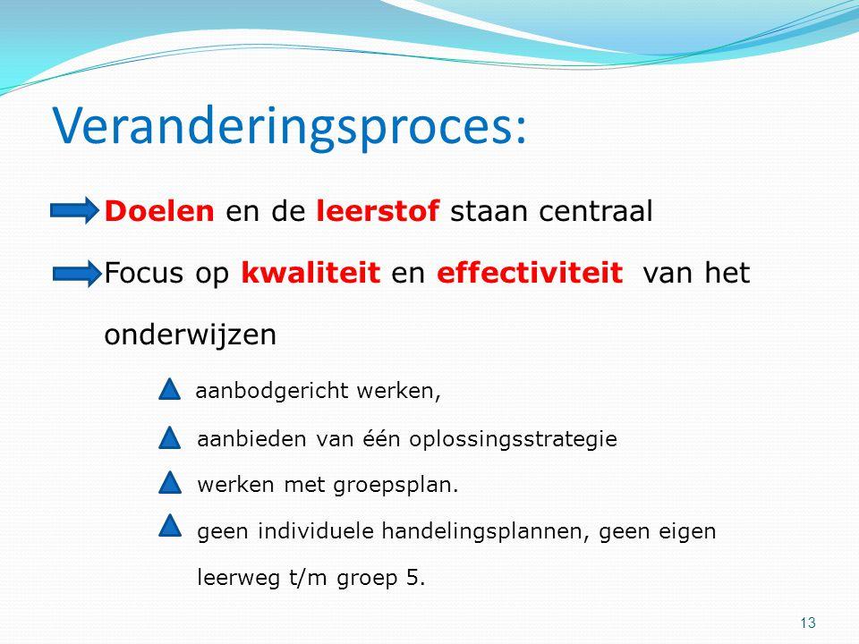 Veranderingsproces: Doelen en de leerstof staan centraal