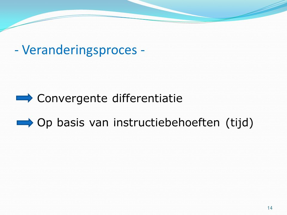 - Veranderingsproces -