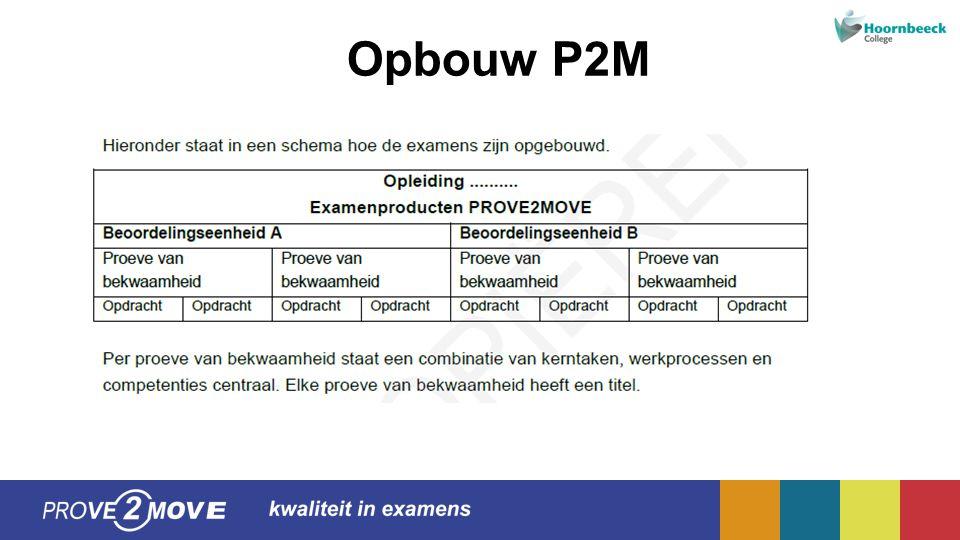 Opbouw P2M