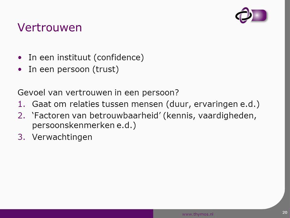Vertrouwen In een instituut (confidence) In een persoon (trust)