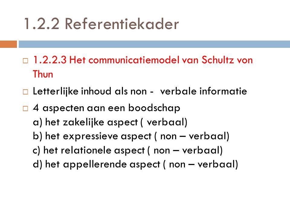 1.2.2 Referentiekader 1.2.2.3 Het communicatiemodel van Schultz von Thun. Letterlijke inhoud als non - verbale informatie.