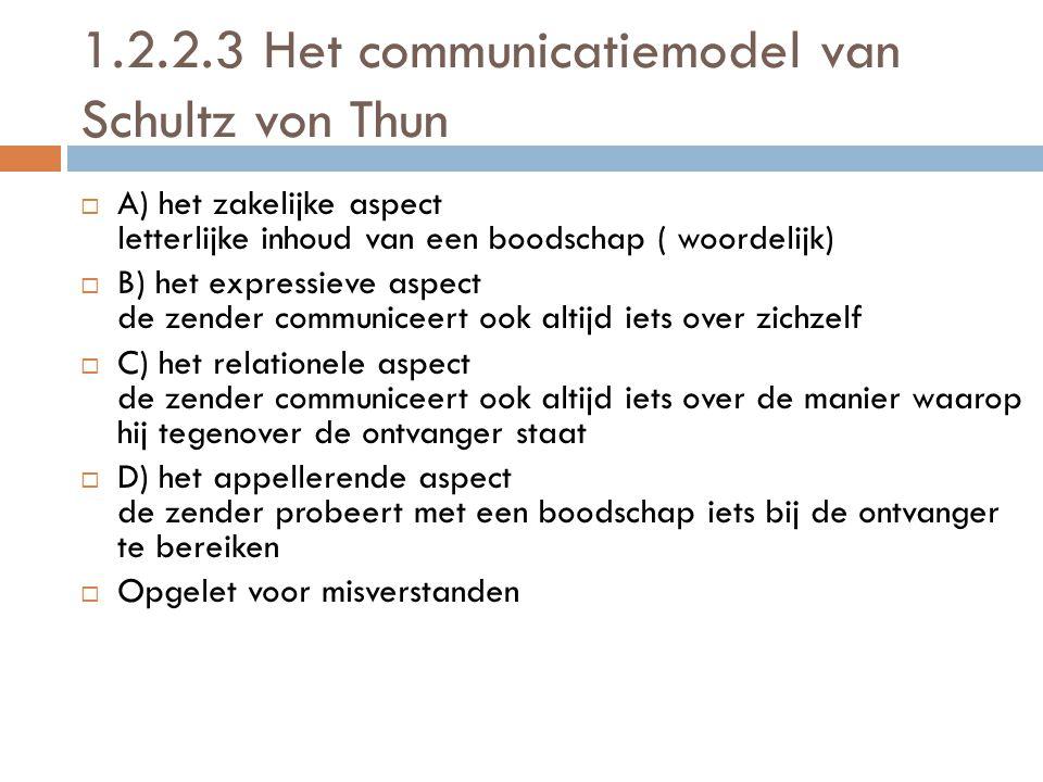 1.2.2.3 Het communicatiemodel van Schultz von Thun