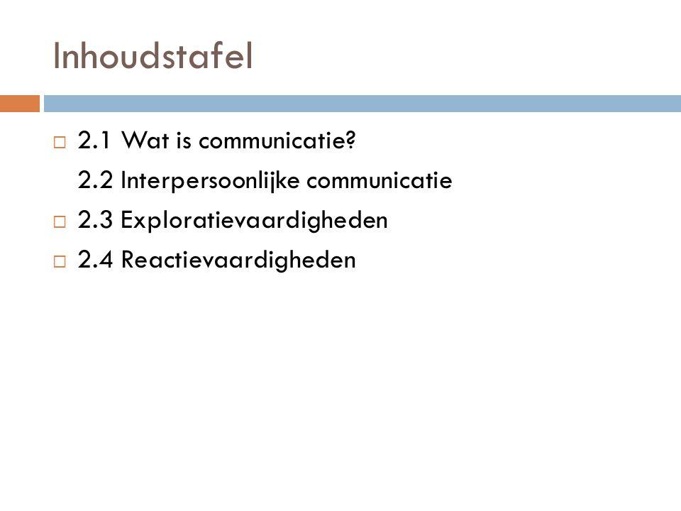 Inhoudstafel 2.1 Wat is communicatie