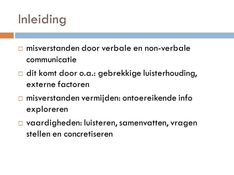 Inleiding misverstanden door verbale en non-verbale communicatie