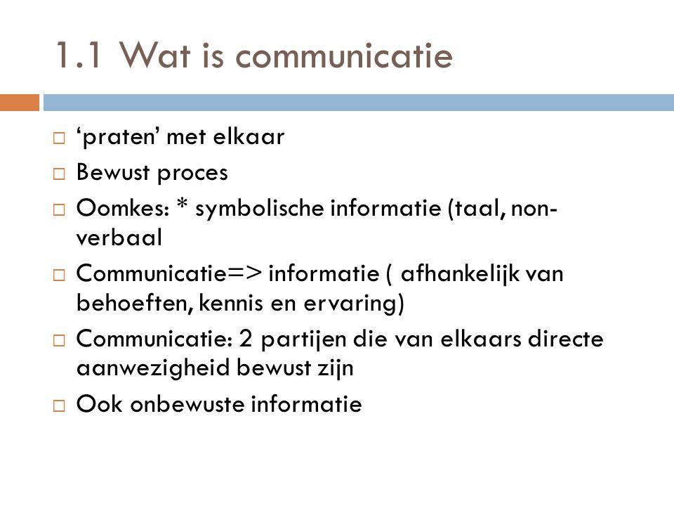 1.1 Wat is communicatie 'praten' met elkaar Bewust proces