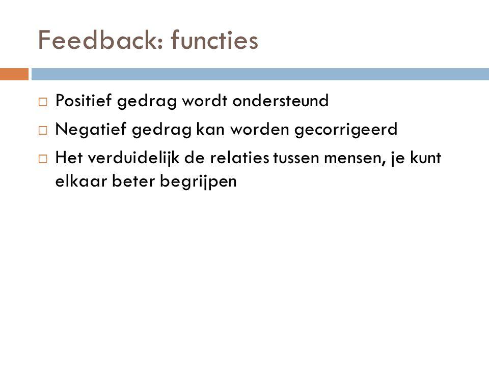Feedback: functies Positief gedrag wordt ondersteund