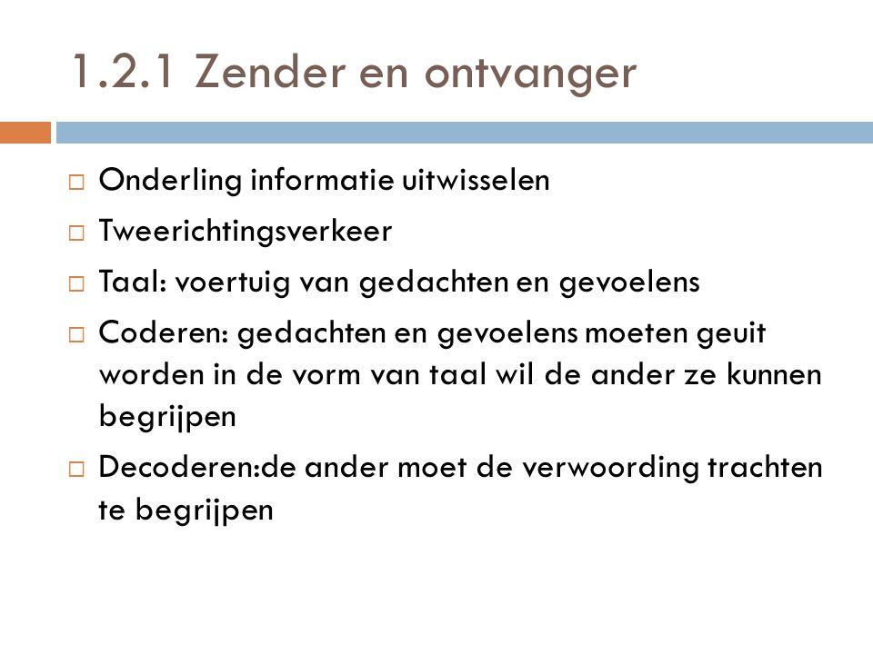 1.2.1 Zender en ontvanger Onderling informatie uitwisselen
