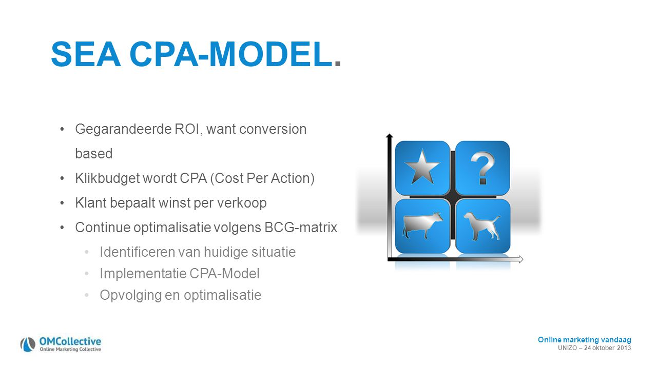 SEA CPA-MODEL. Gegarandeerde ROI, want conversion based