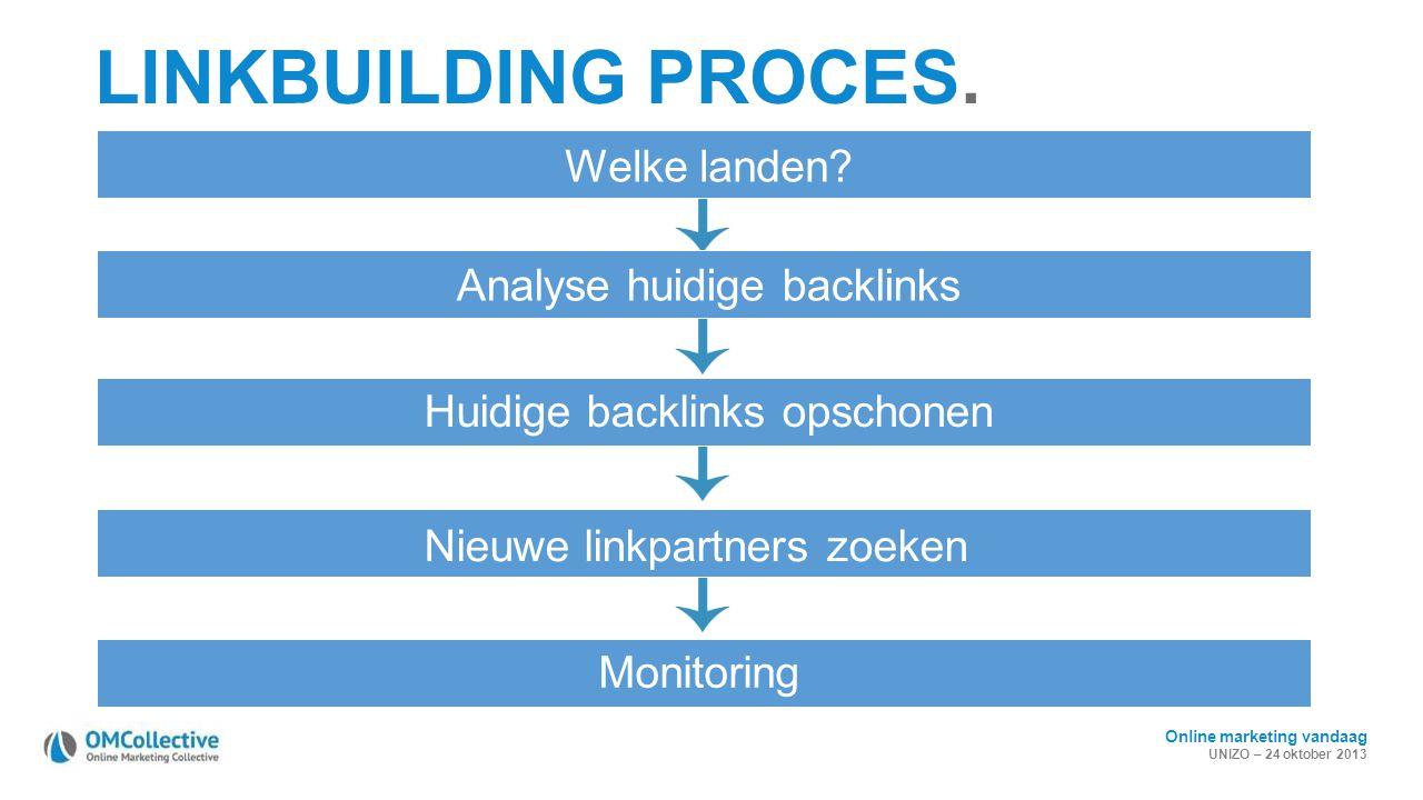 LINKBUILDING PROCES. Welke landen Analyse huidige backlinks