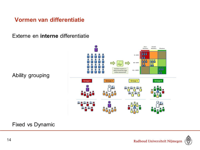 Vormen van differentiatie