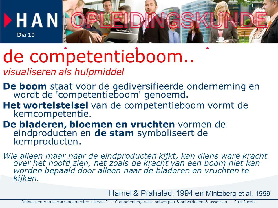 de competentieboom.. visualiseren als hulpmiddel