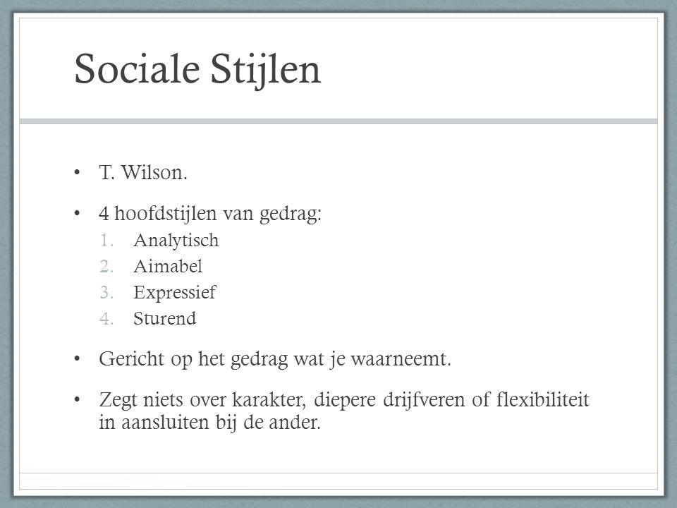 Sociale Stijlen T. Wilson. 4 hoofdstijlen van gedrag: