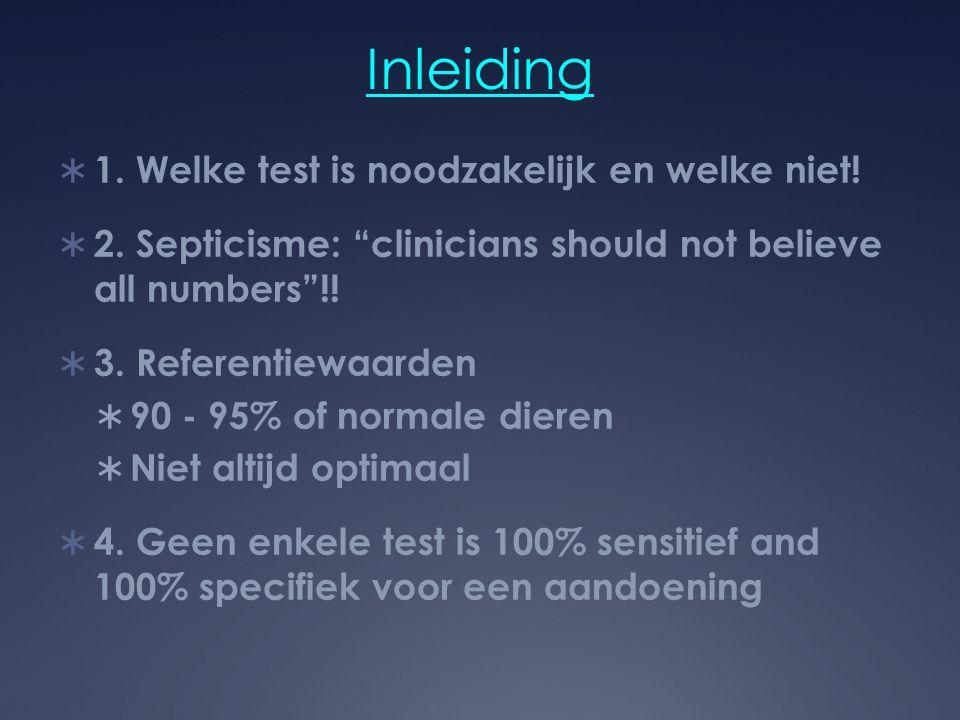 Inleiding 1. Welke test is noodzakelijk en welke niet!