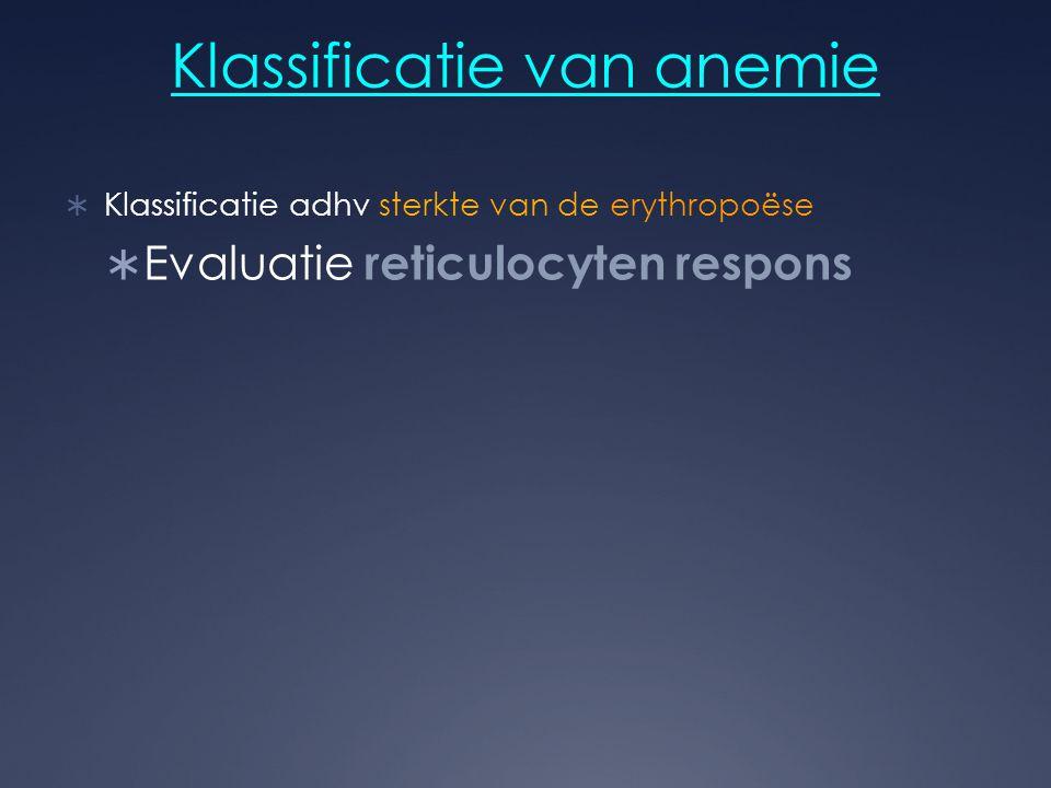 Klassificatie van anemie