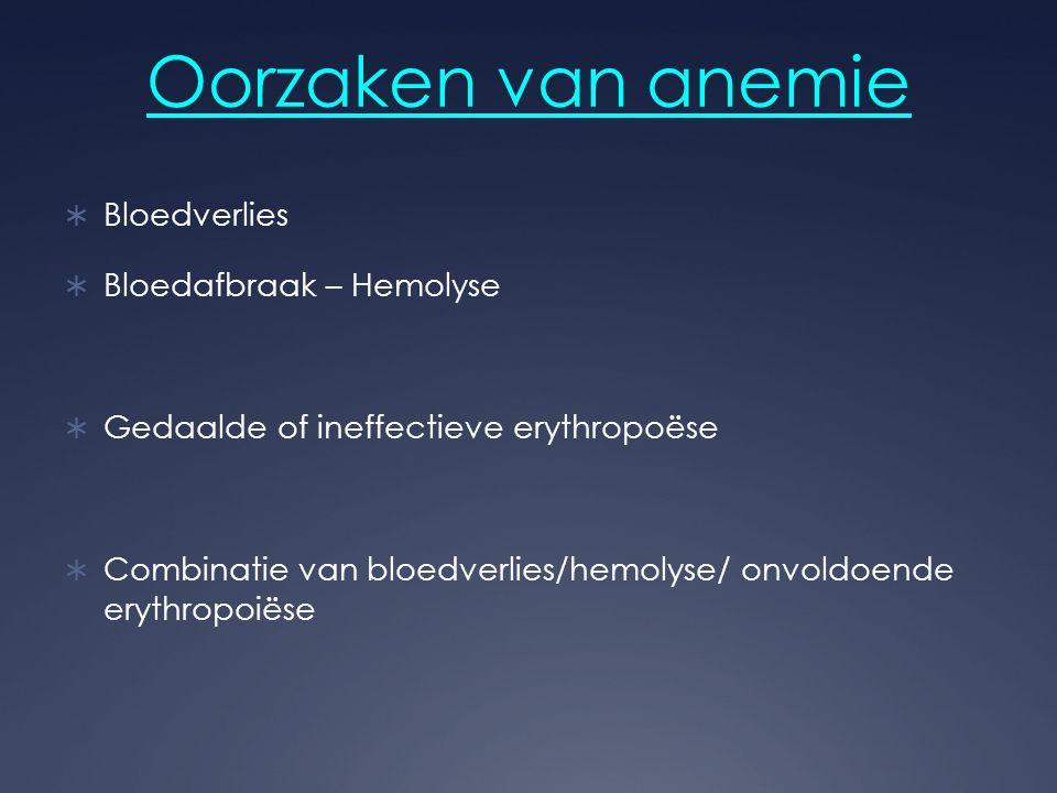 Oorzaken van anemie Bloedverlies Bloedafbraak – Hemolyse