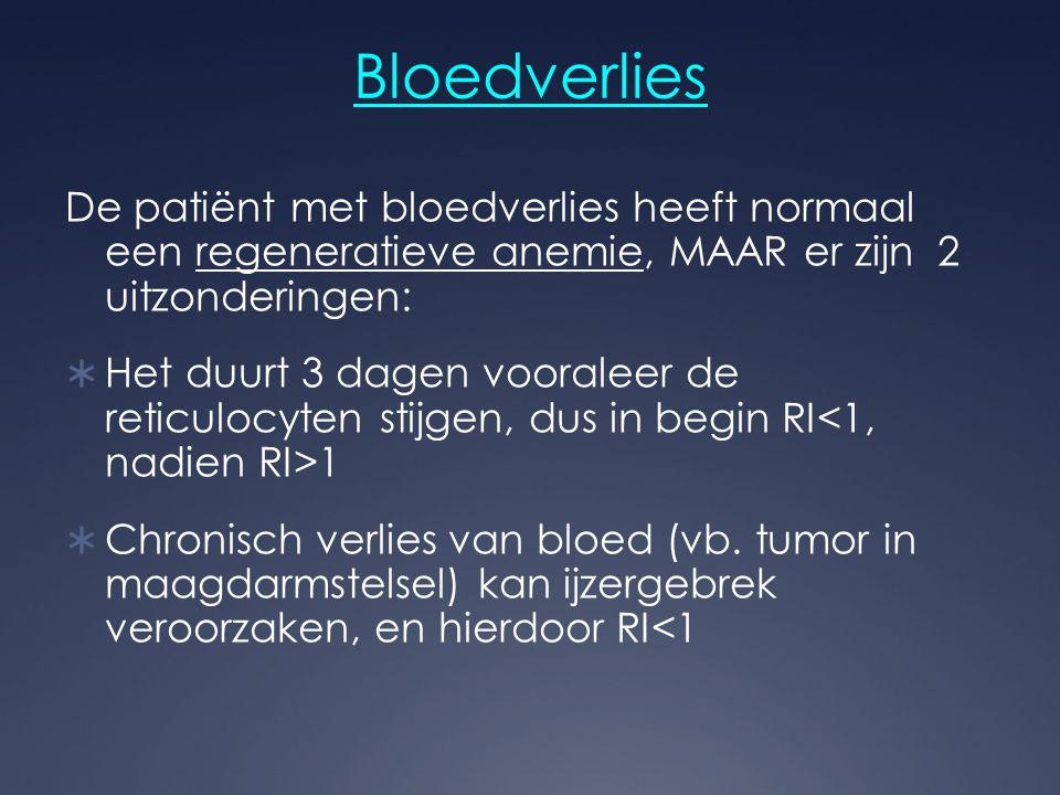 Bloedverlies De patiënt met bloedverlies heeft normaal een regeneratieve anemie, MAAR er zijn 2 uitzonderingen:
