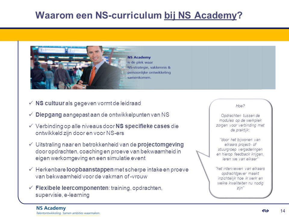 Waarom een NS-curriculum bij NS Academy