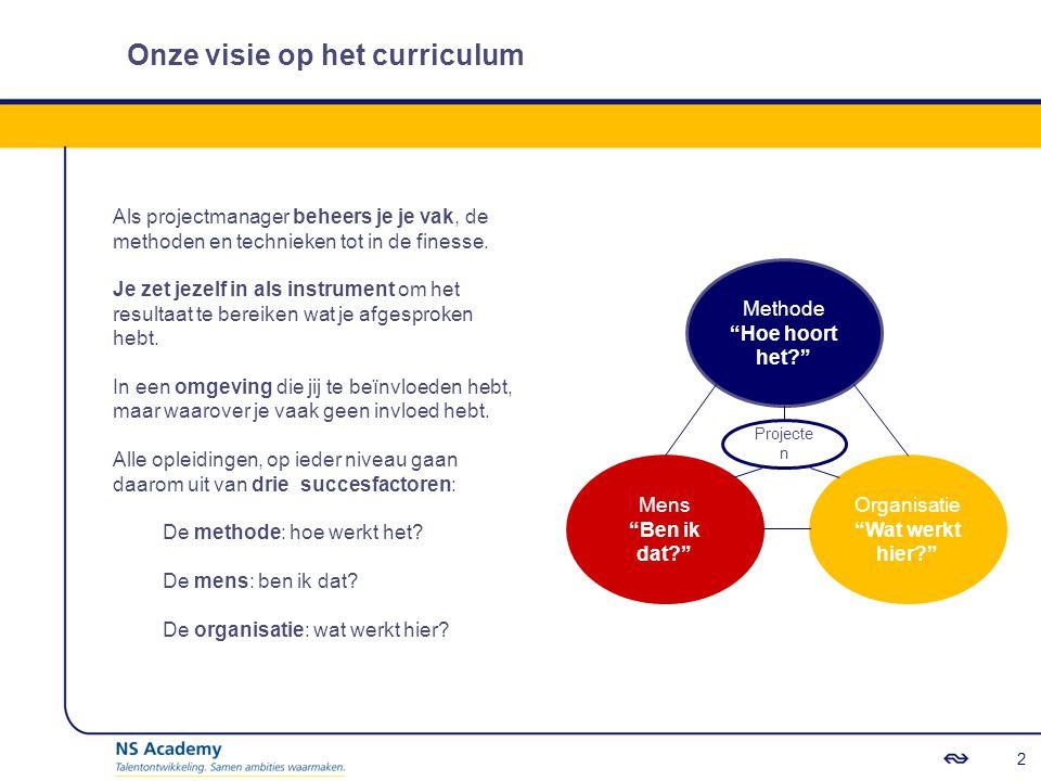 Onze visie op het curriculum