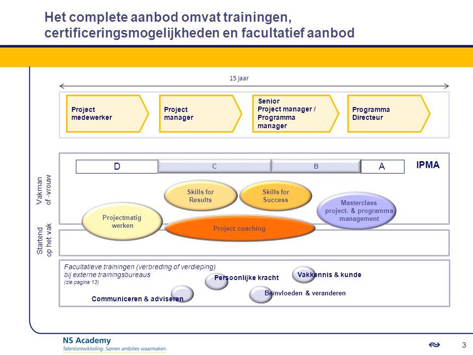 Het complete aanbod omvat trainingen, certificeringsmogelijkheden en facultatief aanbod