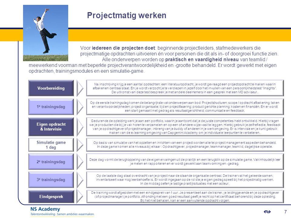 Projectmatig werken Voor iedereen die projecten doet: beginnende projectleiders, stafmedewerkers die.