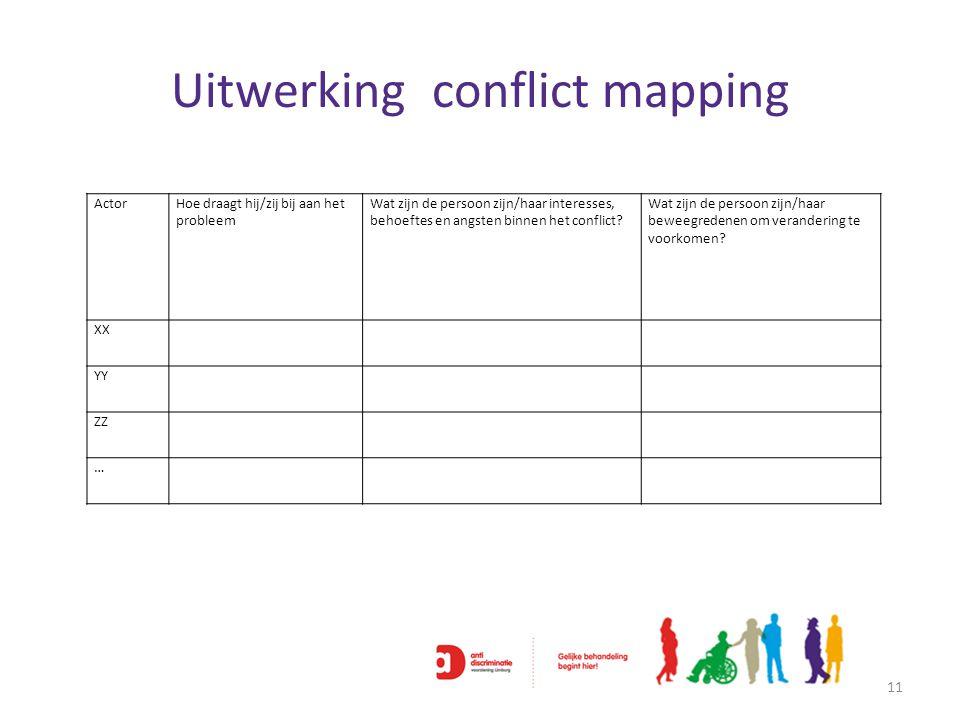 Uitwerking conflict mapping