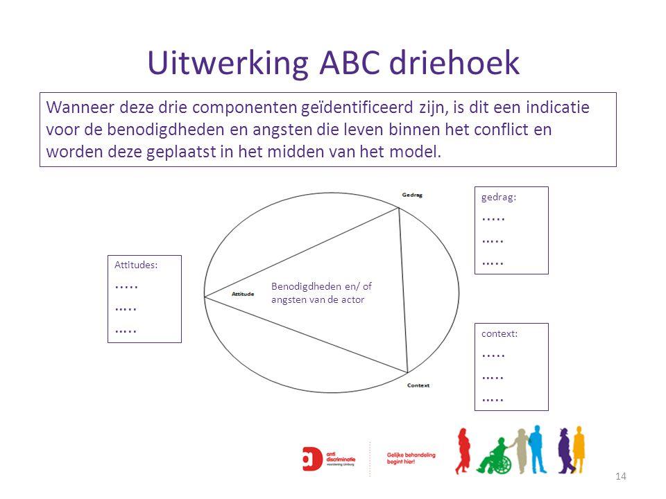 Uitwerking ABC driehoek