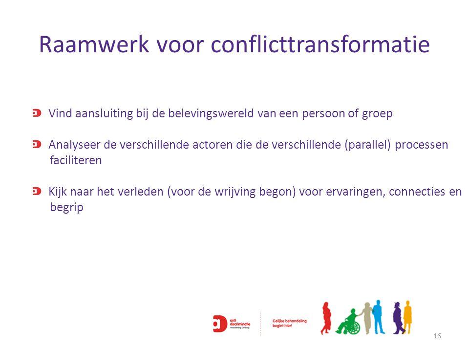 Raamwerk voor conflicttransformatie