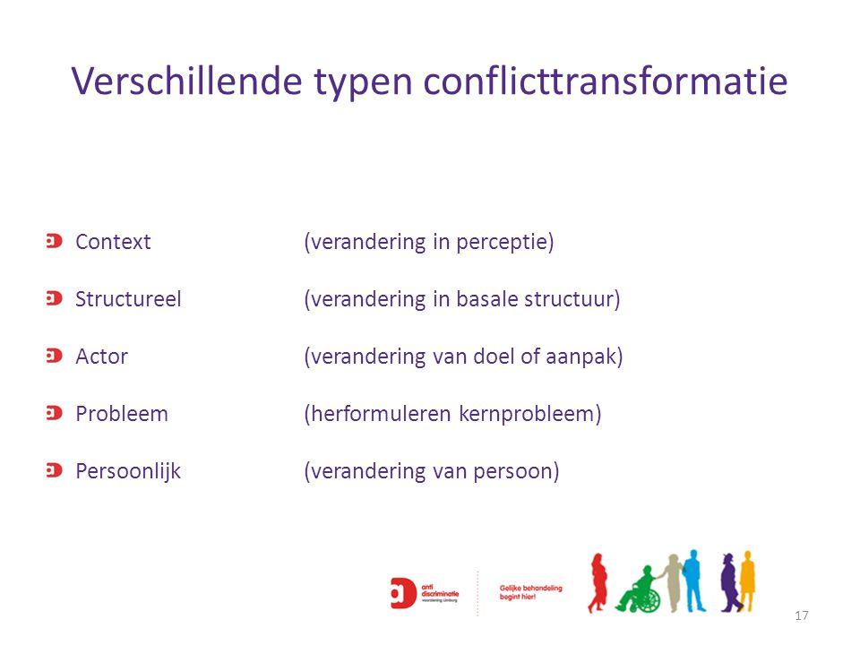 Verschillende typen conflicttransformatie