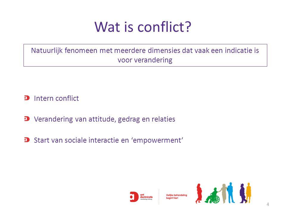 Wat is conflict Natuurlijk fenomeen met meerdere dimensies dat vaak een indicatie is voor verandering.