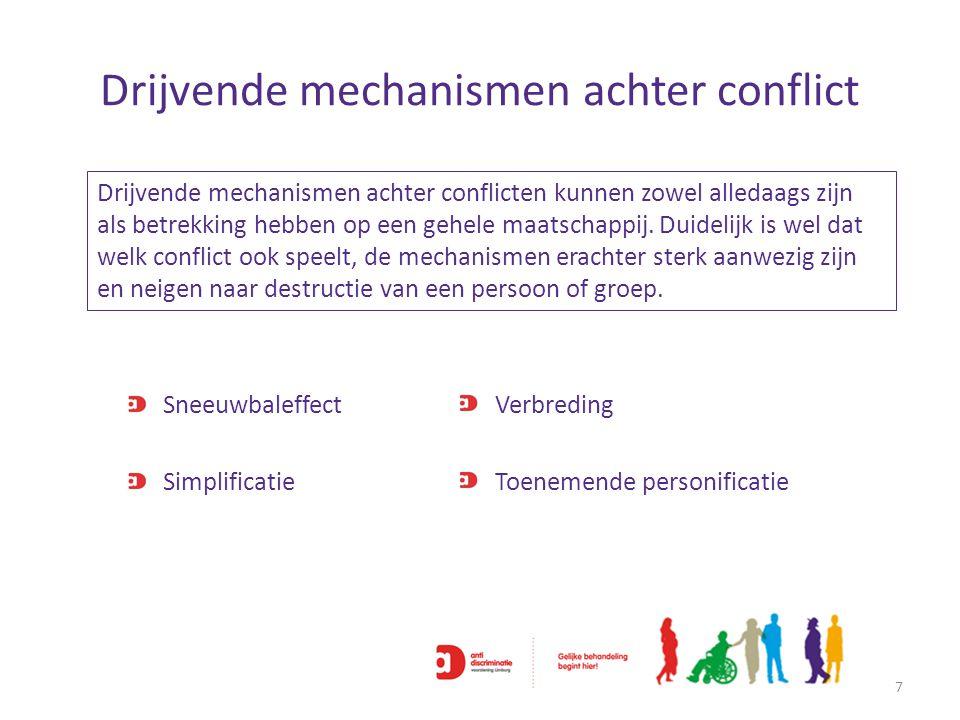 Drijvende mechanismen achter conflict