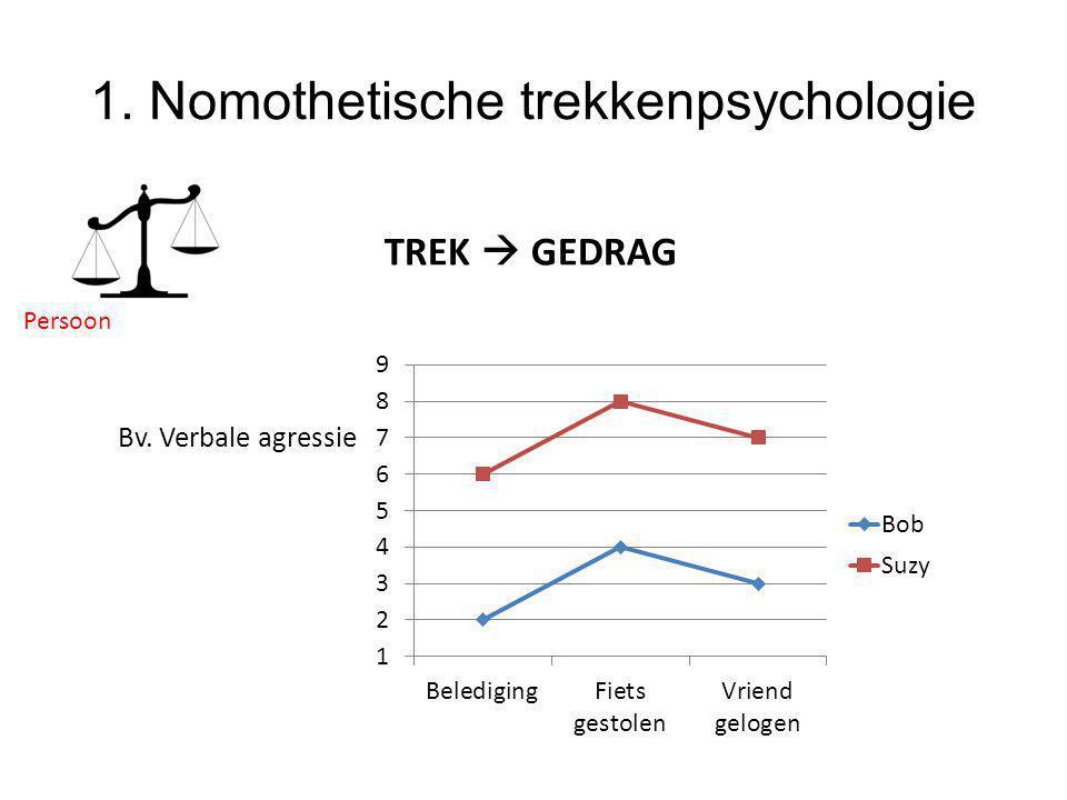 1. Nomothetische trekkenpsychologie