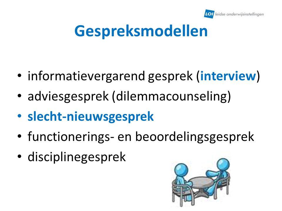 Gespreksmodellen informatievergarend gesprek (interview)