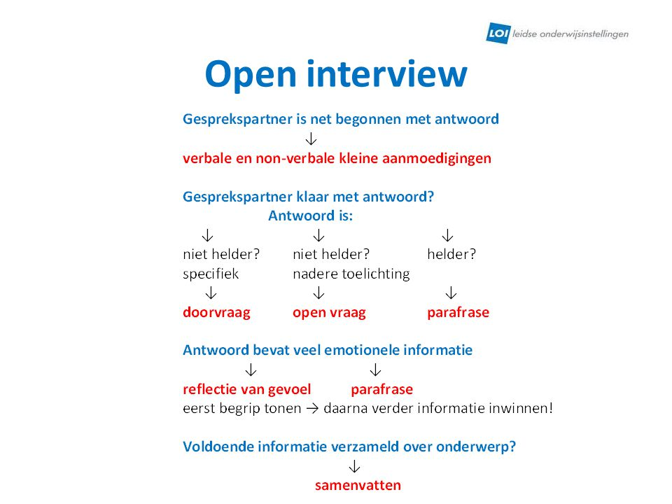Open interview