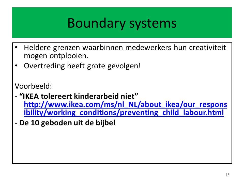 Boundary systems Heldere grenzen waarbinnen medewerkers hun creativiteit mogen ontplooien. Overtreding heeft grote gevolgen!