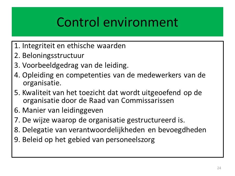Control environment 1. Integriteit en ethische waarden