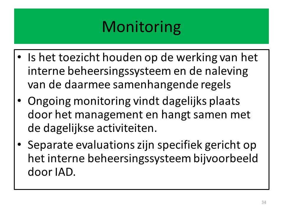 Monitoring Is het toezicht houden op de werking van het interne beheersingssysteem en de naleving van de daarmee samenhangende regels.
