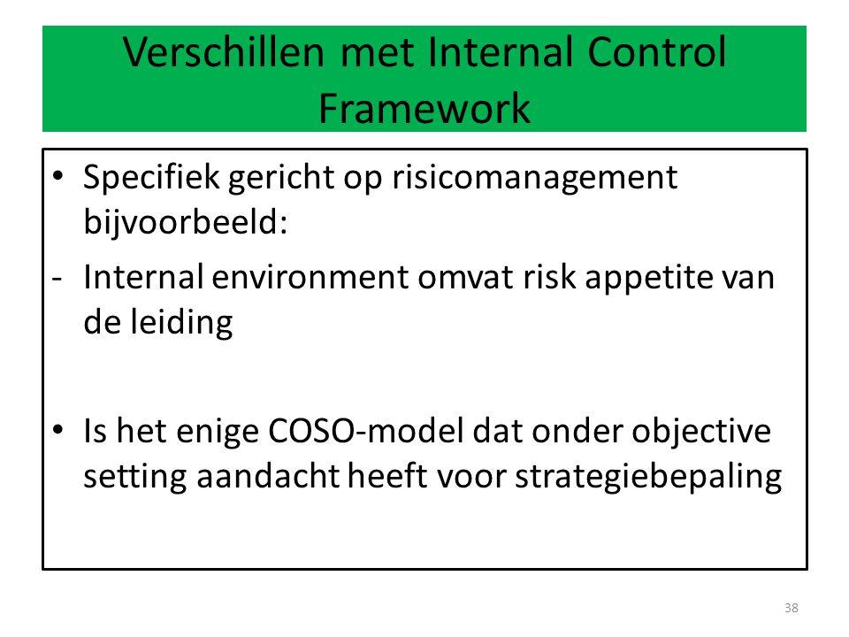 Verschillen met Internal Control Framework