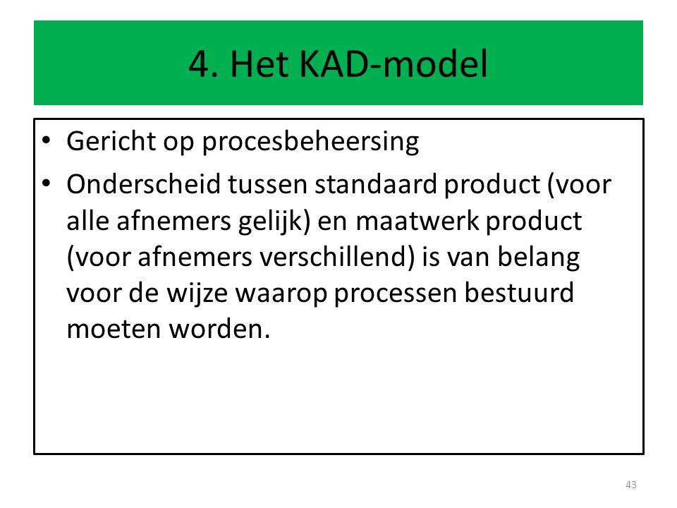 4. Het KAD-model Gericht op procesbeheersing