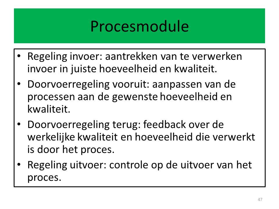 Procesmodule Regeling invoer: aantrekken van te verwerken invoer in juiste hoeveelheid en kwaliteit.