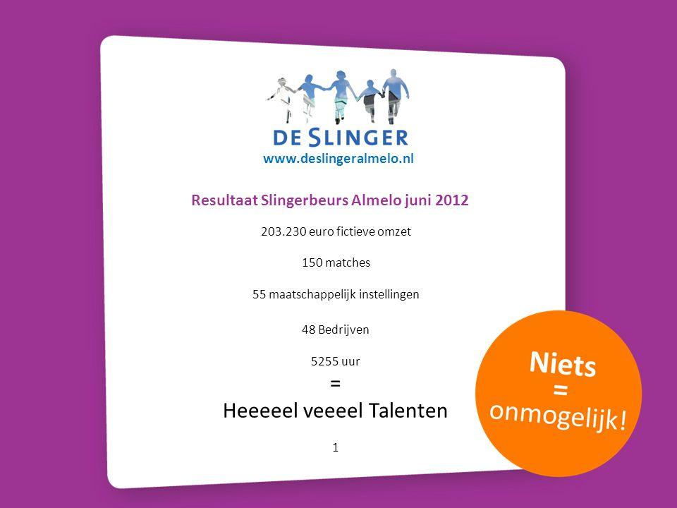 Resultaat Slingerbeurs Almelo juni 2012